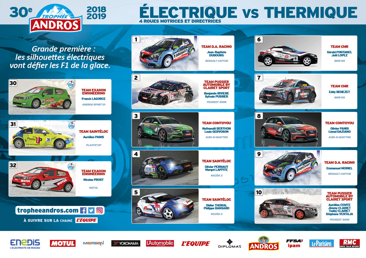 TA19   plateau Trophee Andros